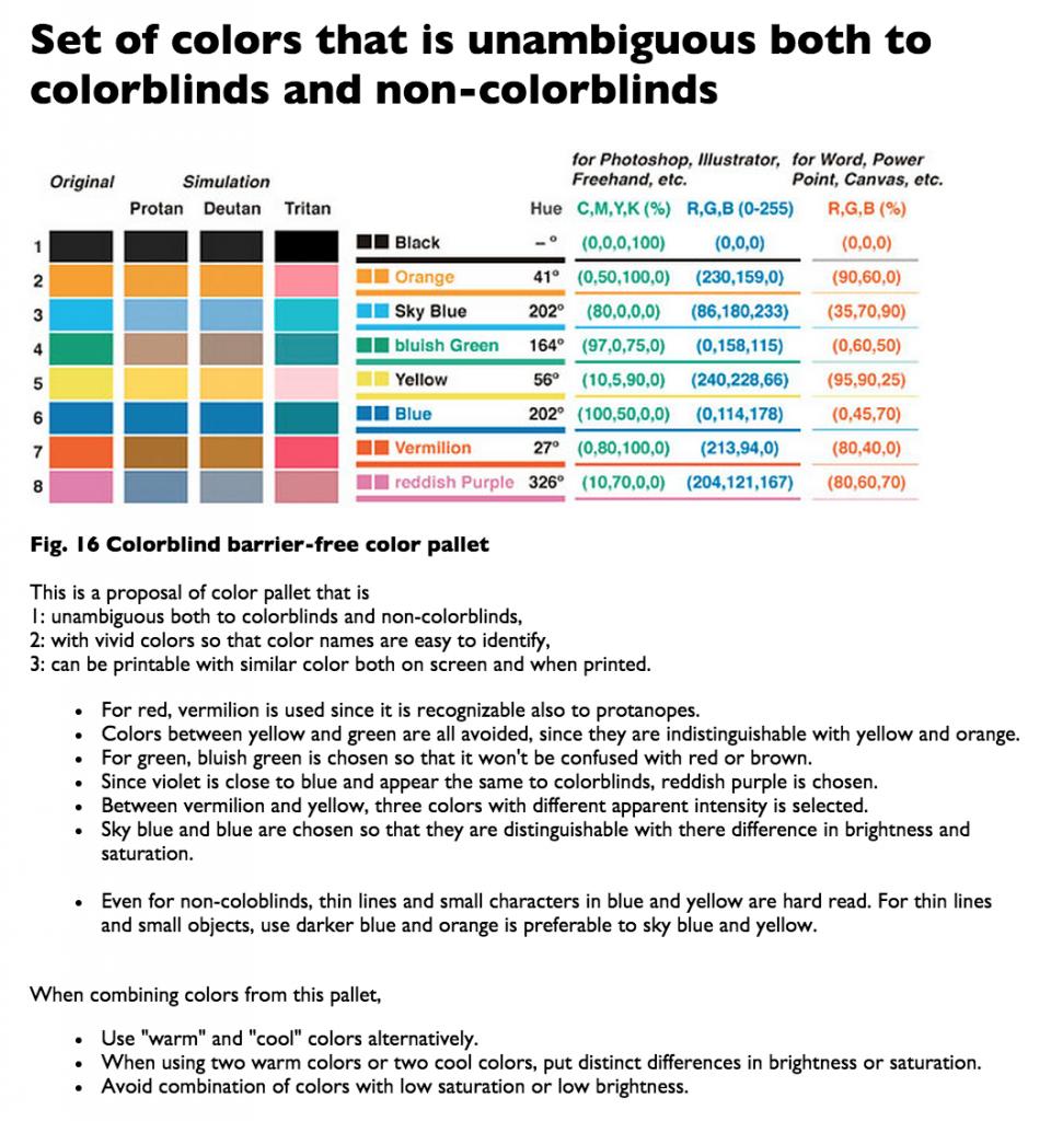 colorblind_palette